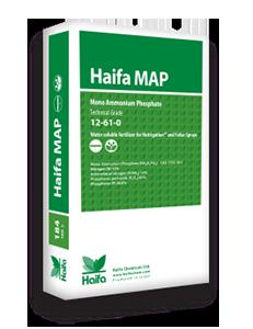 Haifa_MAP