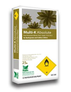 Multi-K-Absolute